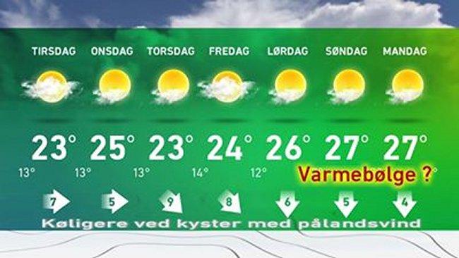 Varmebølge i weekenden?