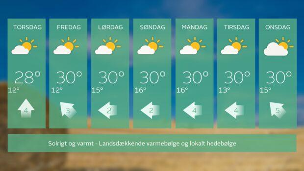 Langvarig varmebølge på vej